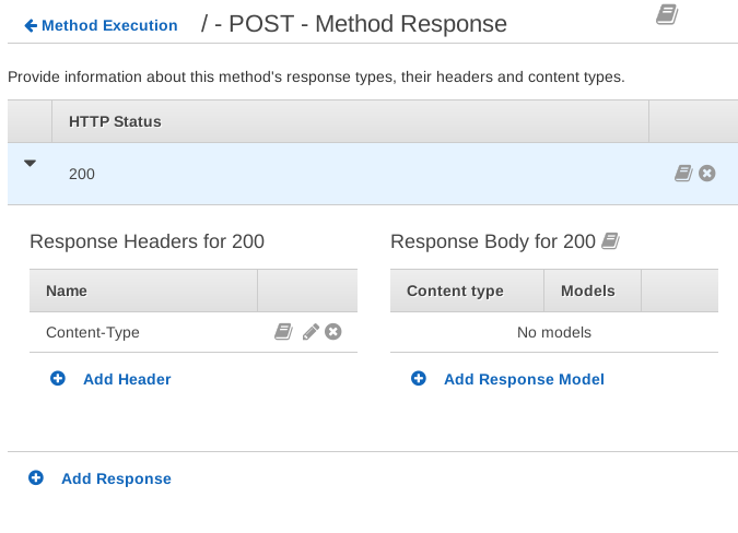 Configured method response